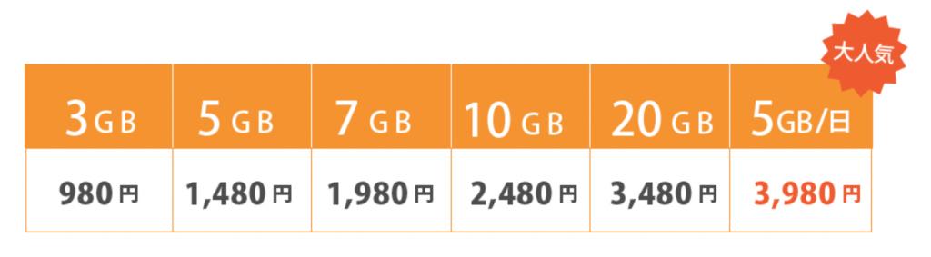 データ定額プラン
