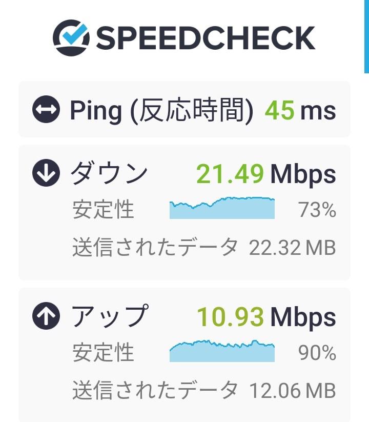 楽天ミニスピードテスト ping45ms 下り21.49Mbps