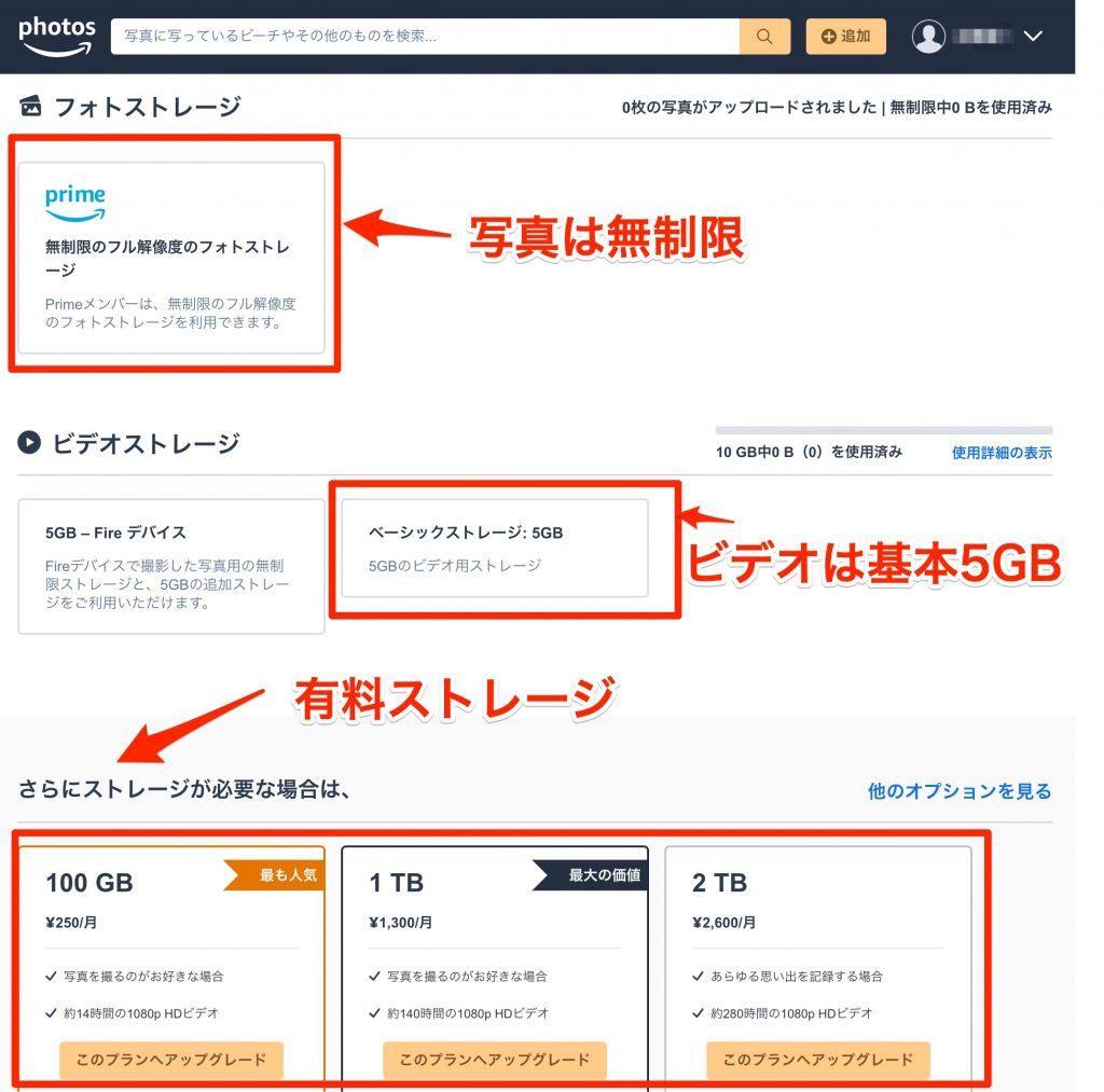 Amazonフォトのストレージ