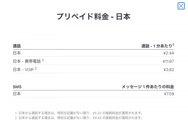 Skypeのプリペイド通話料金