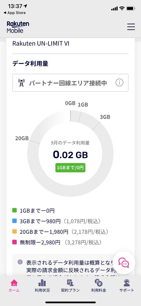 my楽天モバイル(アプリ)