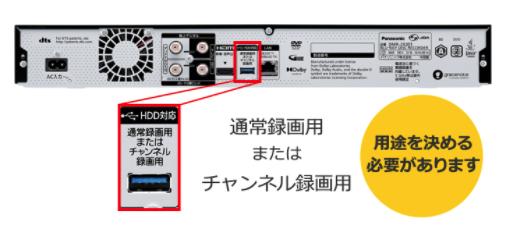 DMR-2X301のUSBハードディスク拡張