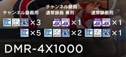 DMR-4X1000のチューナー数