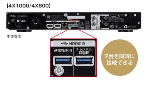 DMR-4X600 / DMR-4X1000のUSBハードディスク拡張