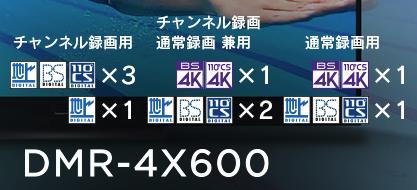 DMR-4X600のチューナー数
