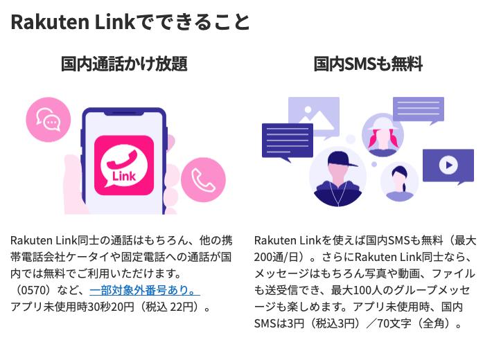 Rakuten Linkでできること