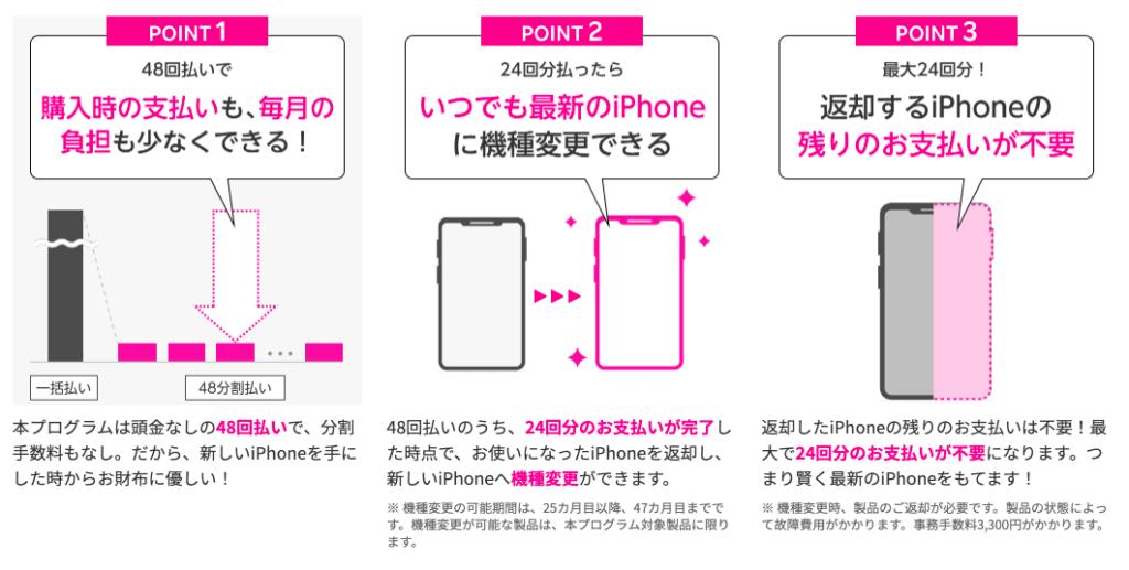 iPhoneアップグレードプログラム